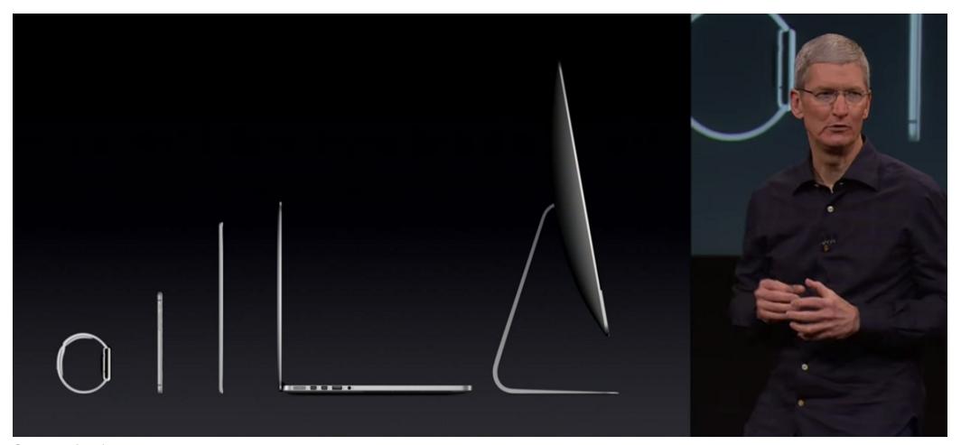 Mac 在苹果产品线中的「火车头」地位不保