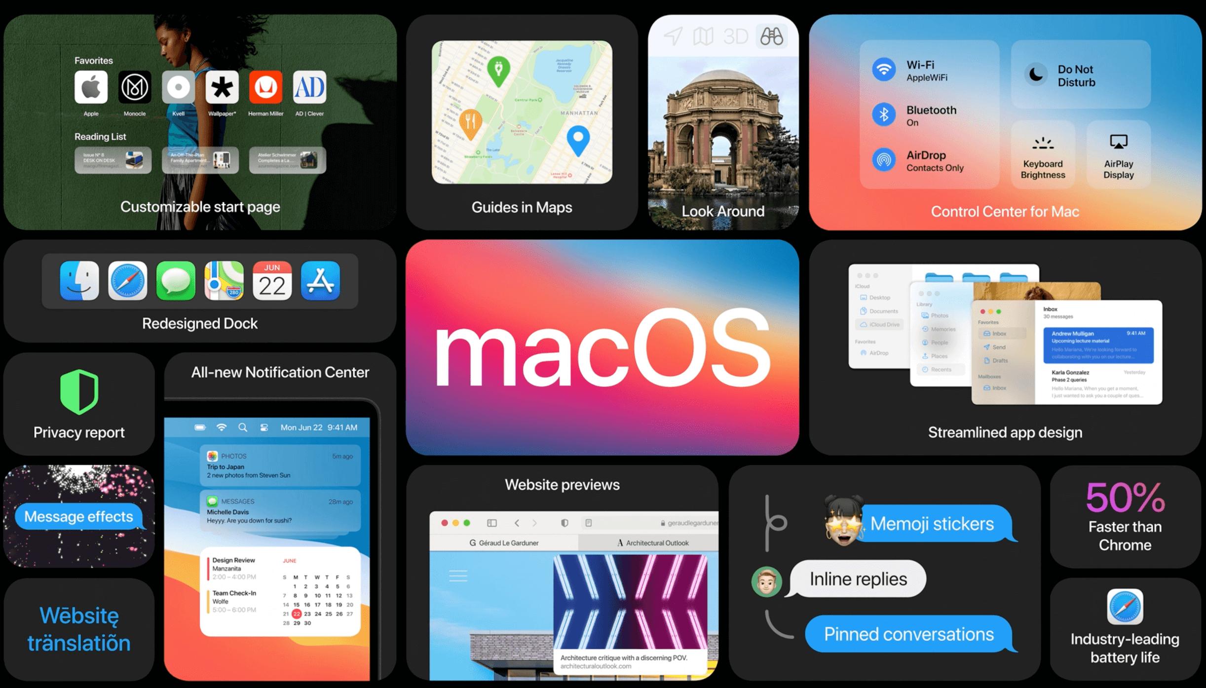 比起亮眼的外观和功能上的微创新,核心用户更需要的或许是找回 macOS 的扩展性和自由度